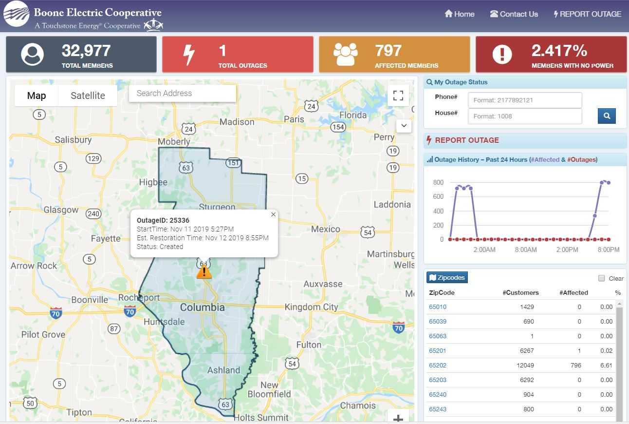 Nearly 800 Boone Electric Cooperative customers lost power Tuesday night.