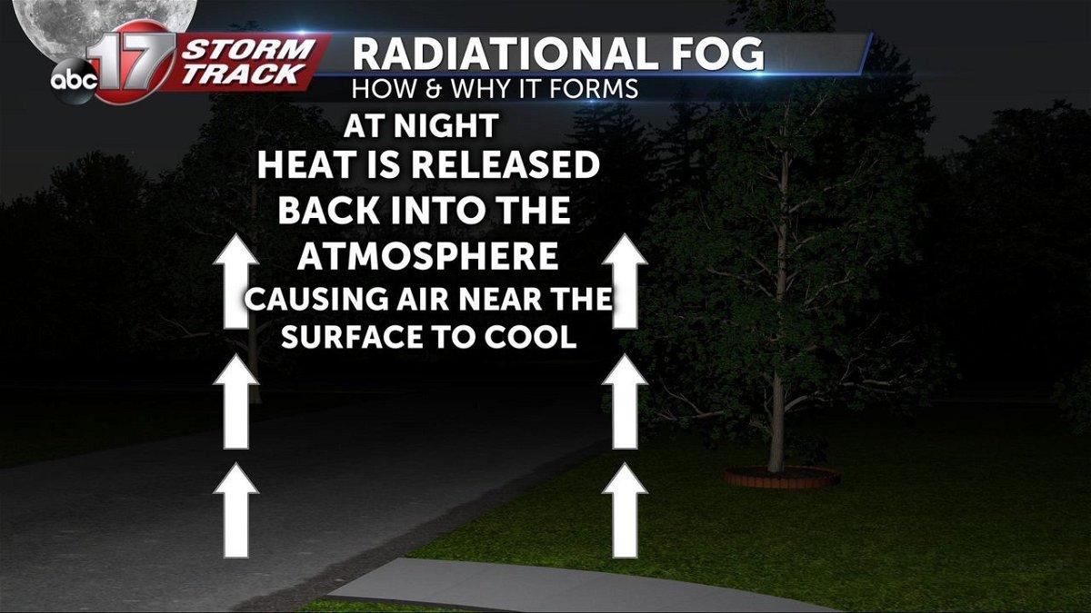 Radiational fog graphic