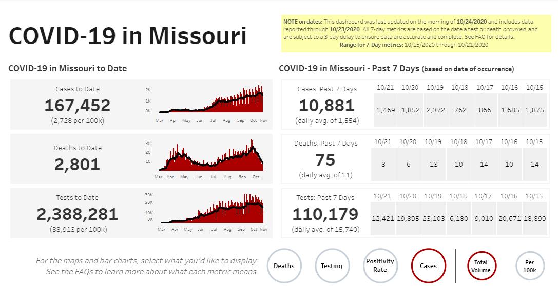 Missouri COVID-19 numbers on 10-24